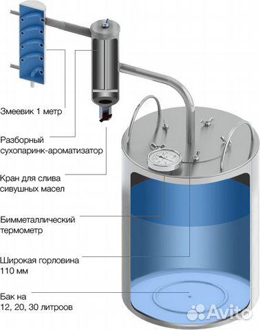 Самогонный аппарат в г. георгиевске самогонный аппарат магарыч машковского 12 бкт широкая горловина отзывы