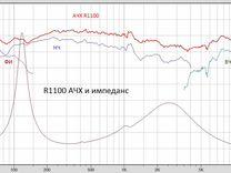 2.0 Акустическая система Edifier R1100